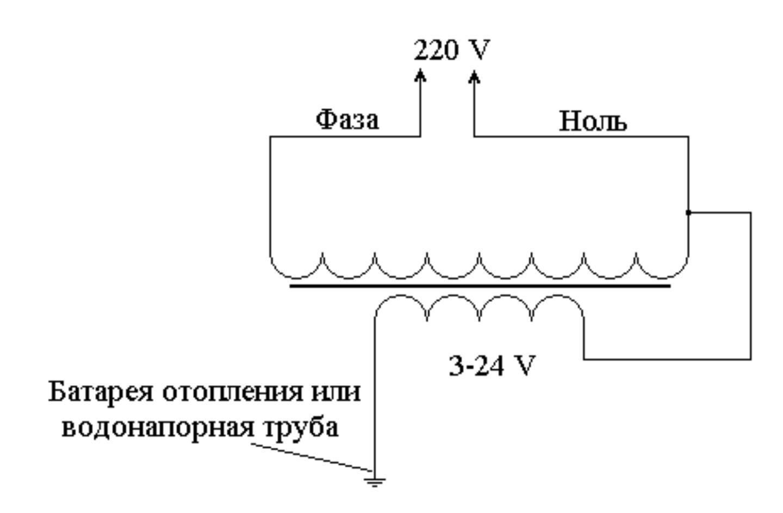 Отмотки электросчетчика своими руками